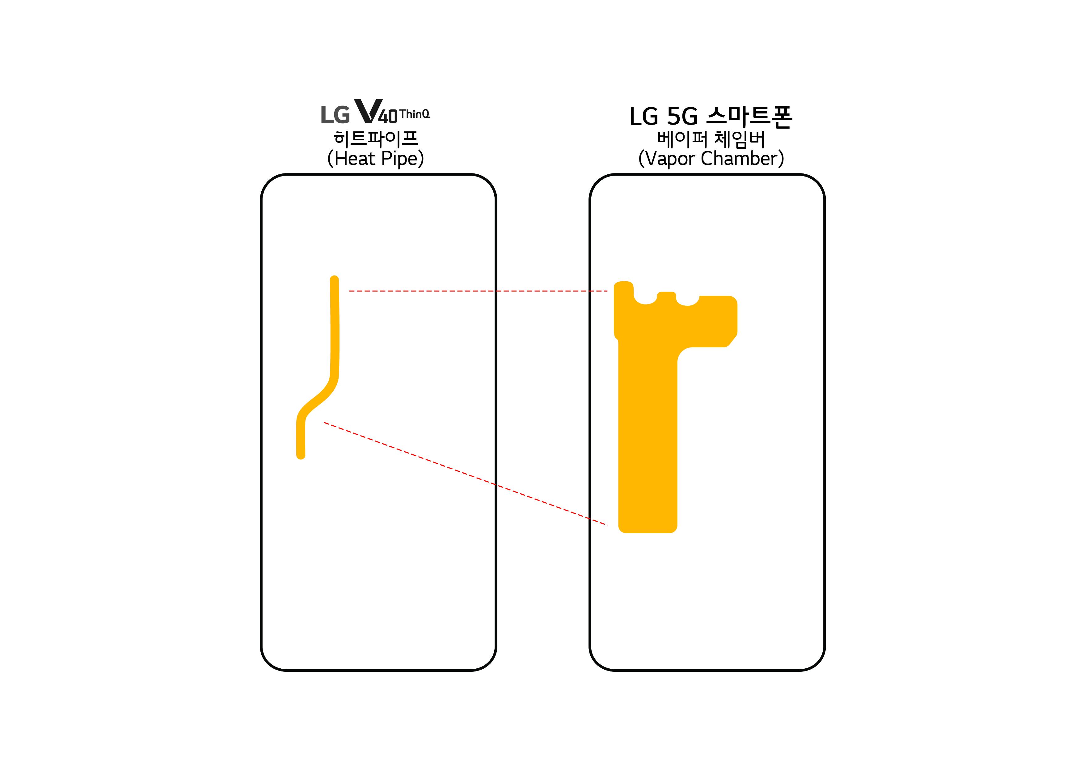 LGпредставит 5G-смартфон наMWC 2019представит 5G-смартфон наMWC 2019