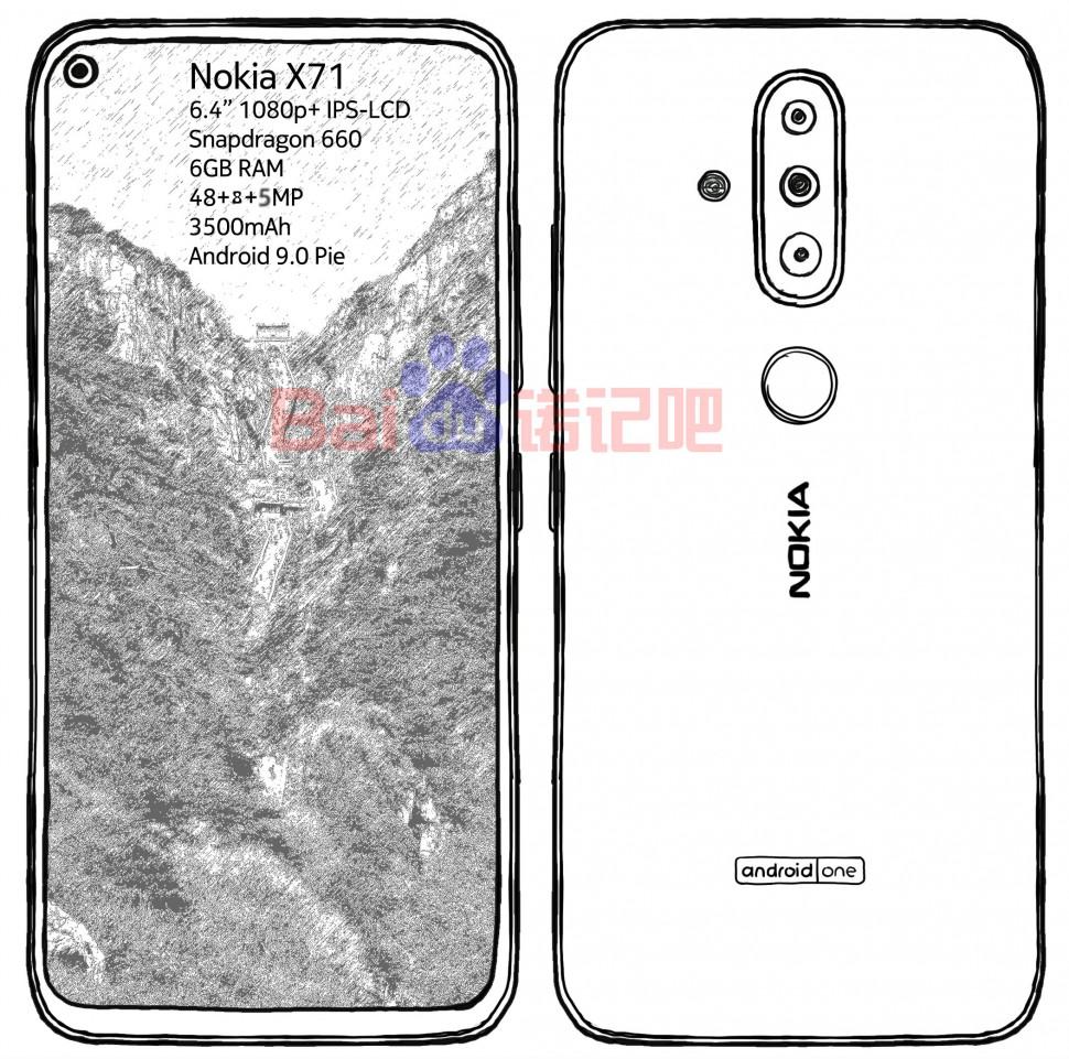 NokiaX71_ttx