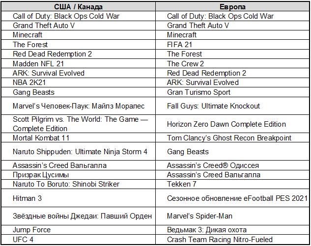 PS4-top