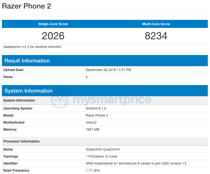 Razer-Phone-2-Geekbench