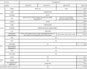 S10-FCC-Bands-1024x706