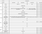 S10e-FCC-Bands-1024x704