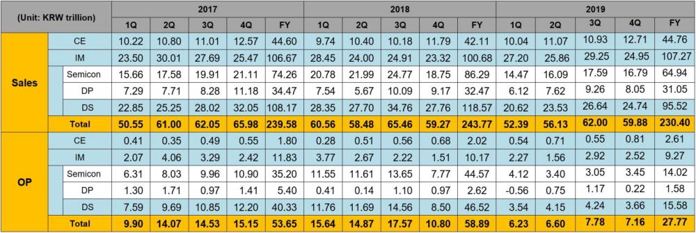 Samsung-4Q-Results_main1