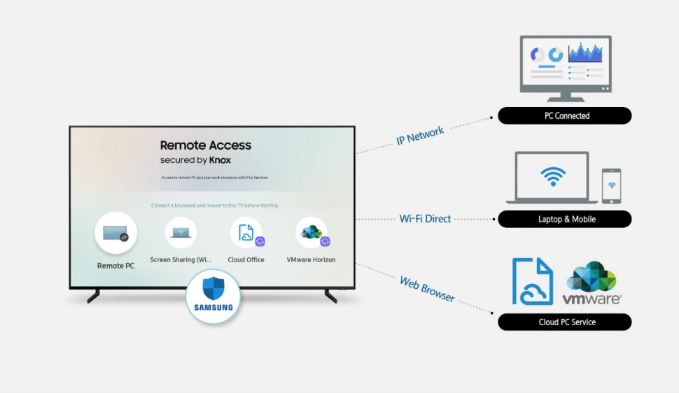 Samsung Remote Access_(2)