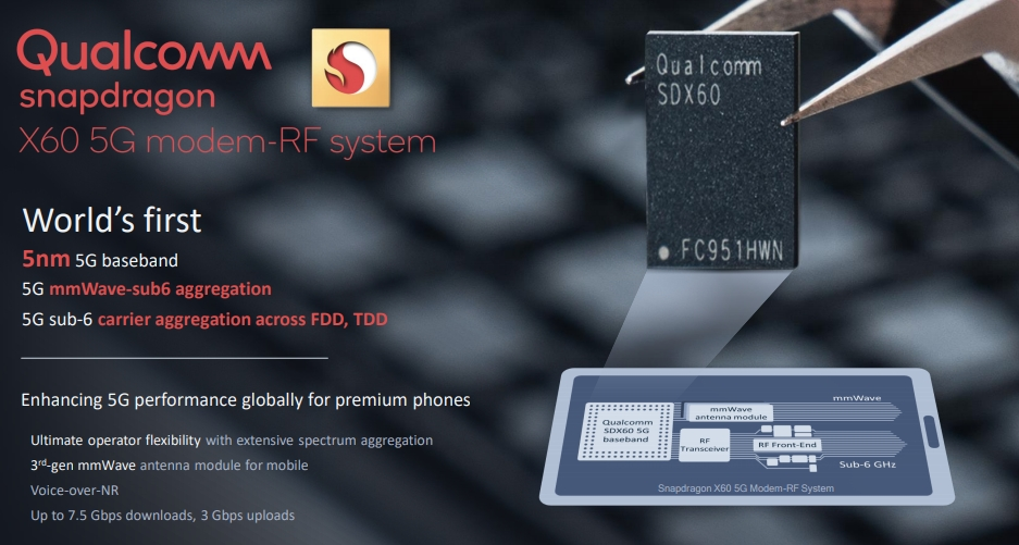 X60-modem
