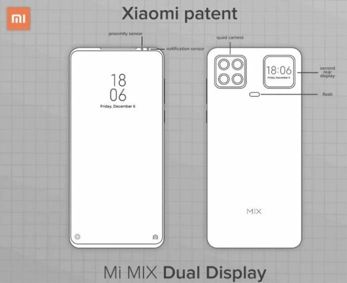 Xiaomi Mi Mix Dual Display