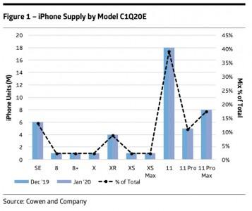 apple-stat-2