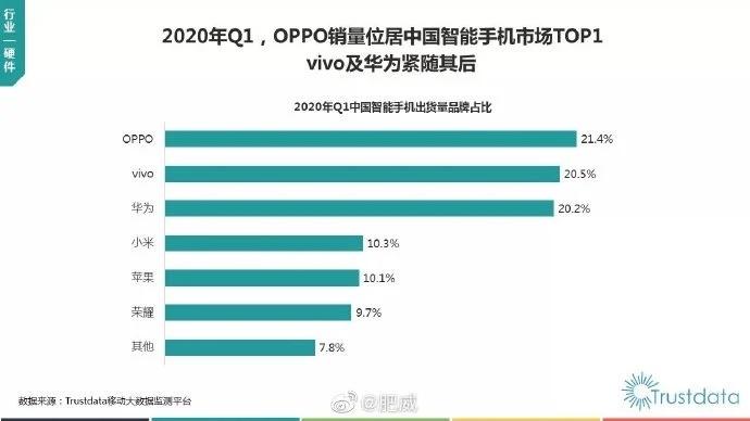 china-q1-market