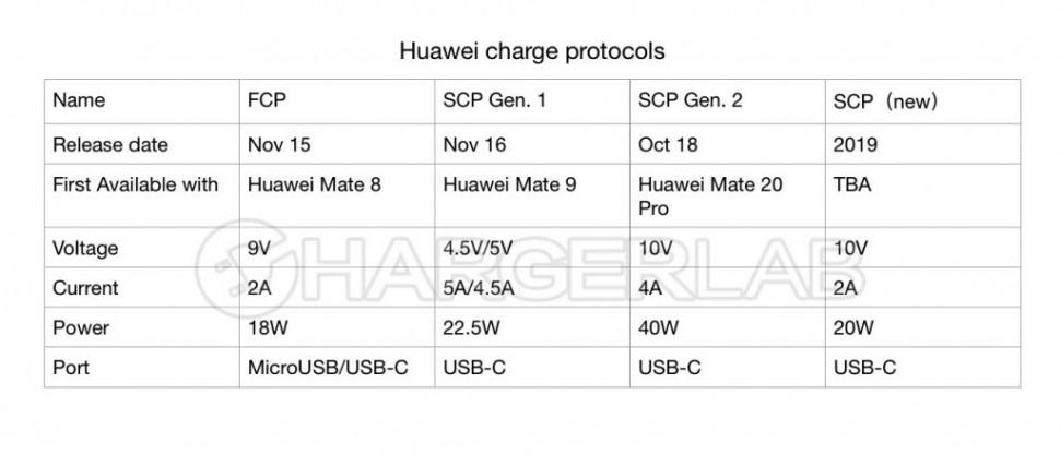 huawei_fcp_scp-1024x439