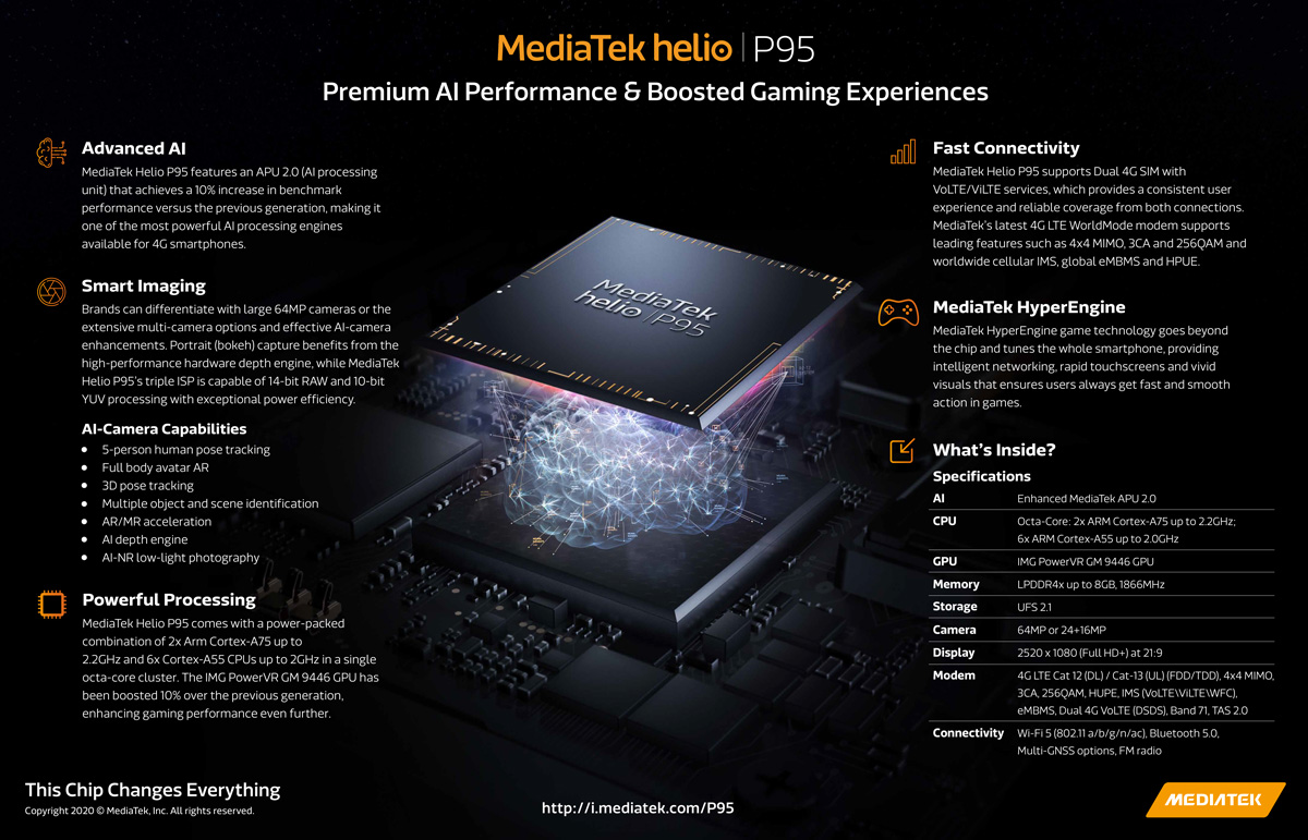 mediatek-anuncia-helio-p95-especificacoes