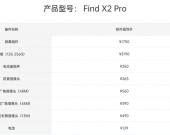 oppo-find-x2-repair-1