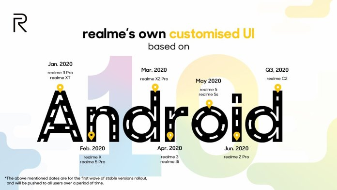 realme-android-10