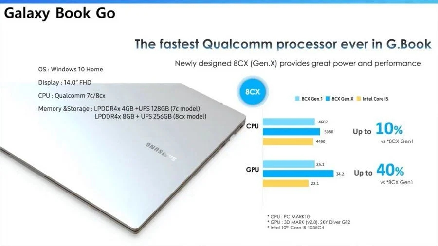 samsung-galaxy-book-go-specifications