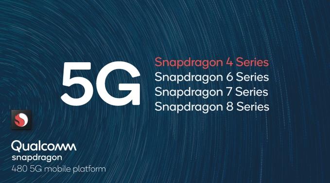 snapdragon-480-5g-chipset