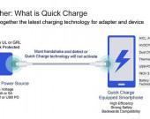 triple-charge-1