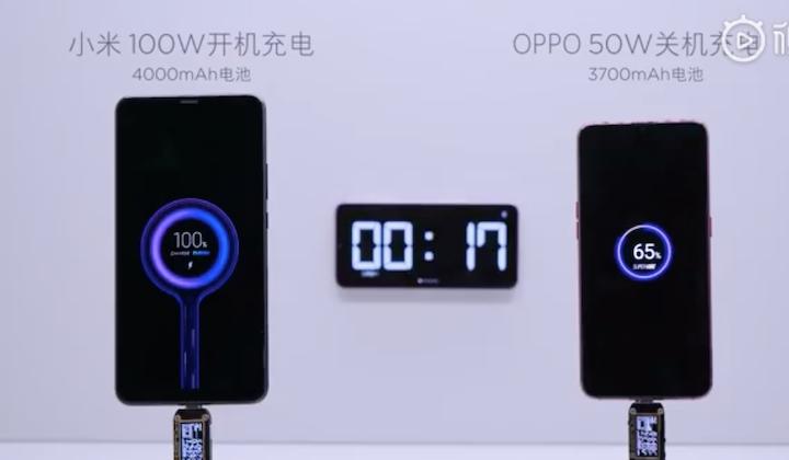 Смартфон Xiaomi с быстрой зарядкой мощностью 100 Вт появится к концу 2020 года