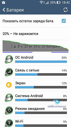 Как сделать скриншот с экрана андроид 5.1