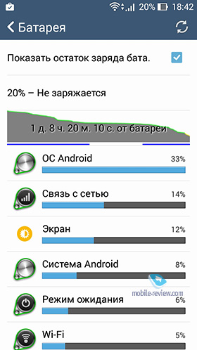 Как сделать из андроида 4.2.2 андроид 4.4.2