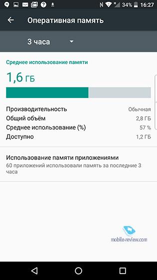 Количество памяти, занимаемое kis android