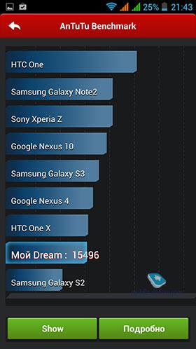 Мобильное Казино На Телефон