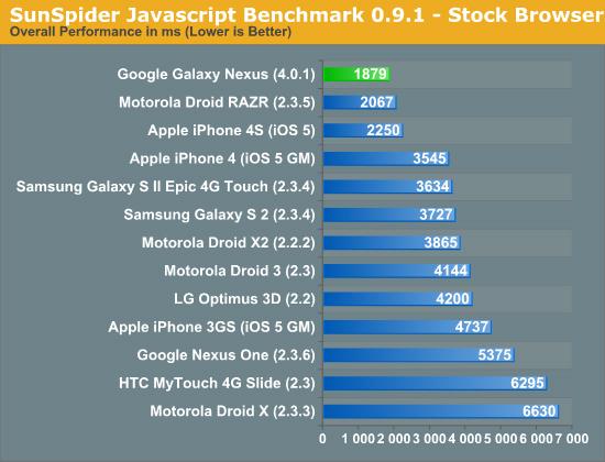 стандартный браузер андроид - фото 7