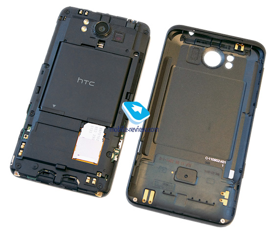 Моя схема использования HTC