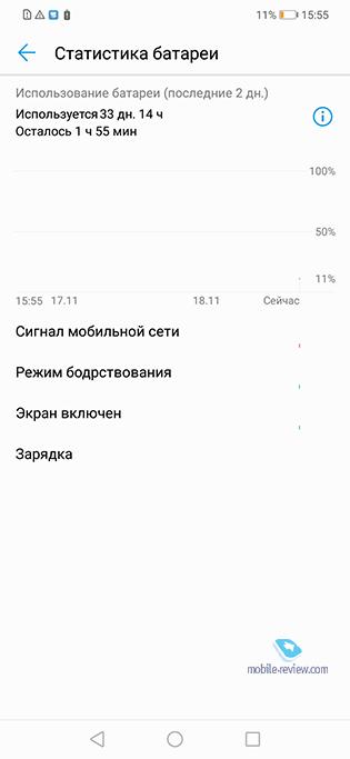 Huawei nova 3i (INE-LX1)