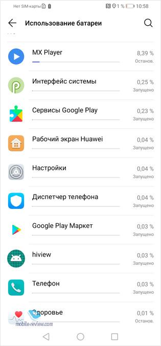 Обзор смартфона Huawei P30 lite