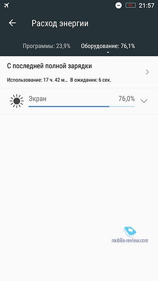 Бирюльки №418. Будущее Xiaomi, или период полураспада компании