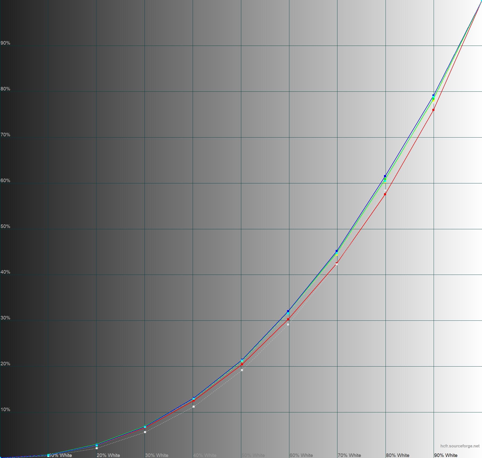 Mobile-review com Обзор смартфона Meizu 16th
