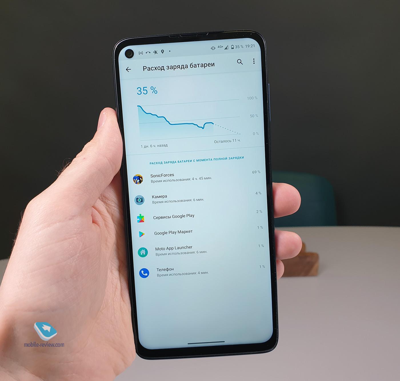 Обзор Motorola G9 Plus