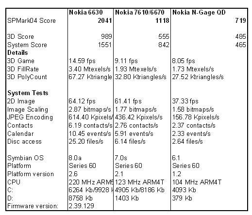 Mobile-review com Review GSM phone Nokia 6600