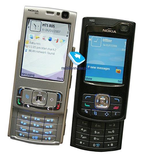 Инструкция К Nokia N95 2 Сим Карты