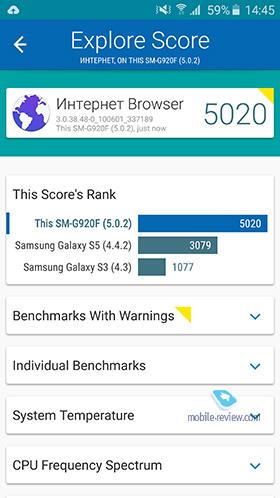 Samsung Galaxy S6 (SM-G920F)