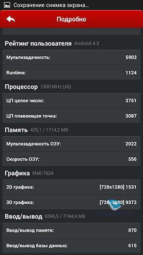 Samsung Galaxy Note 3 Neo SM-N750/SM-N7505