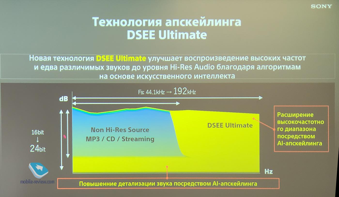 Обзор компактного флагмана – Sony Xperia 5 II (Xperia 5 Mark II или XQ-AS52)