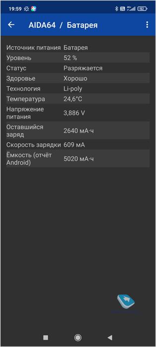 Обзор Xiaomi Redmi Note 10 Pro