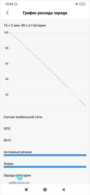 Что крутого в Xiaomi Redmi Note 8 Pro?
