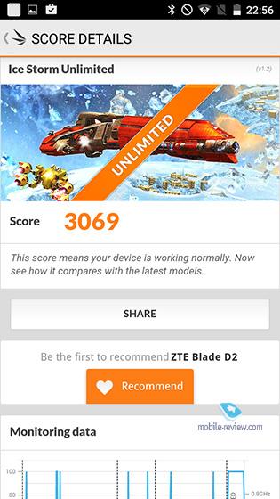 ZTE Blade X3