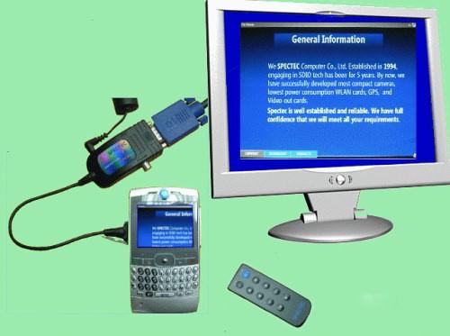 Вывести картинку телефона на монитор