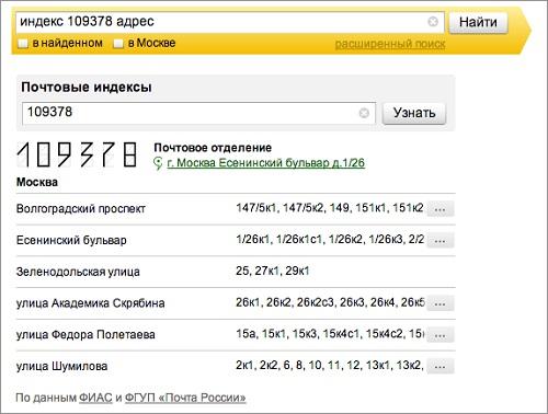 Индексы города москва основной технический сигнал на форекс