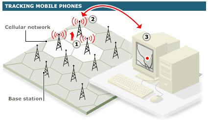 mobile-review.com/uploads/20050803_osmanmobil_02.jpg